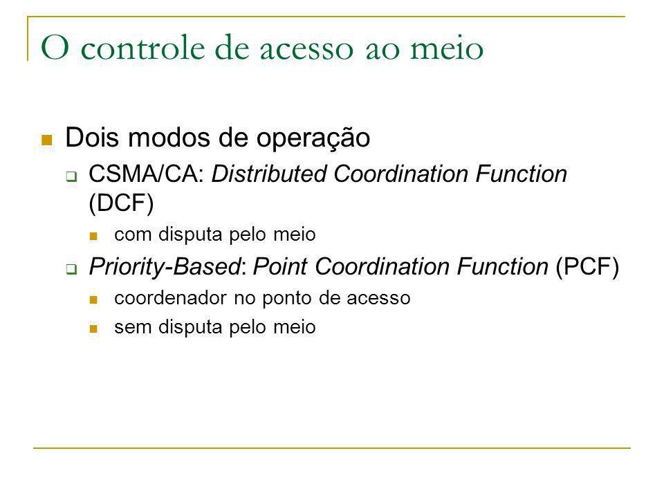 Dois modos de operação CSMA/CA: Distributed Coordination Function (DCF) com disputa pelo meio Priority-Based: Point Coordination Function (PCF) coordenador no ponto de acesso sem disputa pelo meio