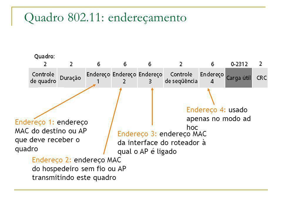 6 - 29 Quadro 802.11: endereçamento Endereço 2: endereço MAC do hospedeiro sem fio ou AP transmitindo este quadro Endereço 1: endereço MAC do destino ou AP que deve receber o quadro Endereço 3: endereço MAC da interface do roteador à qual o AP é ligado Endereço 4: usado apenas no modo ad hoc
