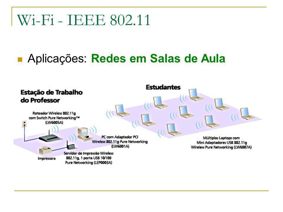 Wi-Fi - IEEE 802.11 Aplicações: Redes em Salas de Aula