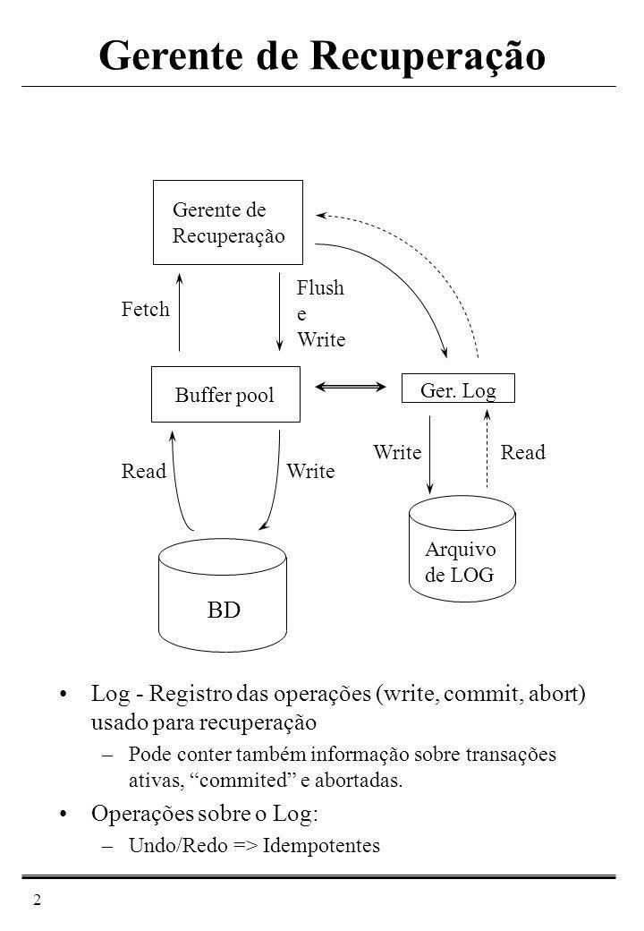 2 Flush e Write Fetch ReadWrite Buffer pool Gerente de Recuperação Arquivo de LOG BD Gerente de Recuperação Log - Registro das operações (write, commi