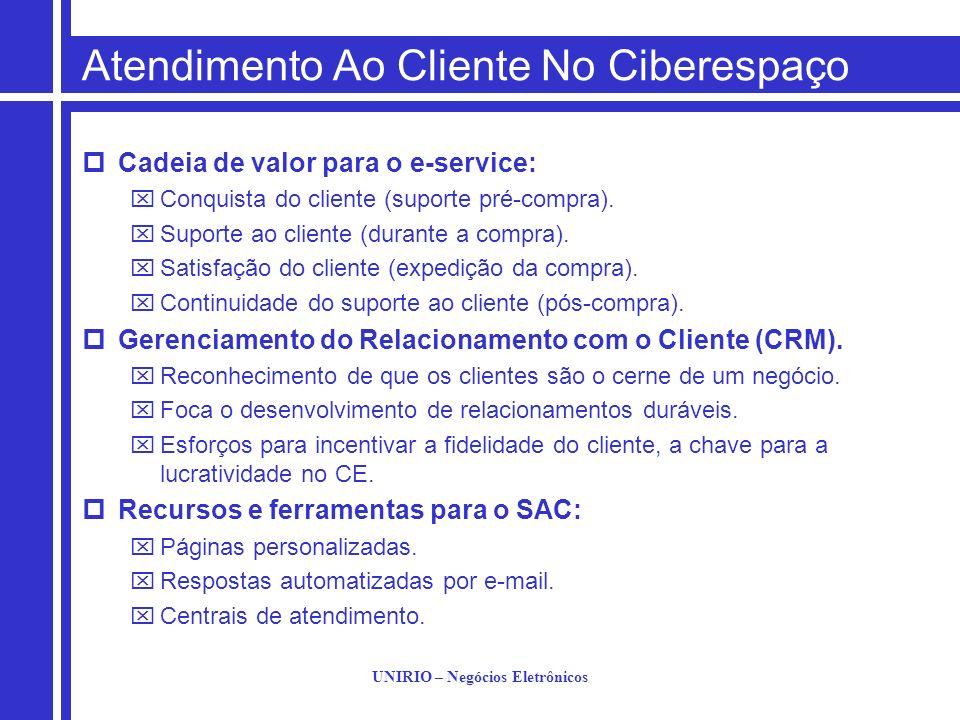 UNIRIO – Negócios Eletrônicos Atendimento Ao Cliente No Ciberespaço Cadeia de valor para o e-service: Conquista do cliente (suporte pré-compra). Supor