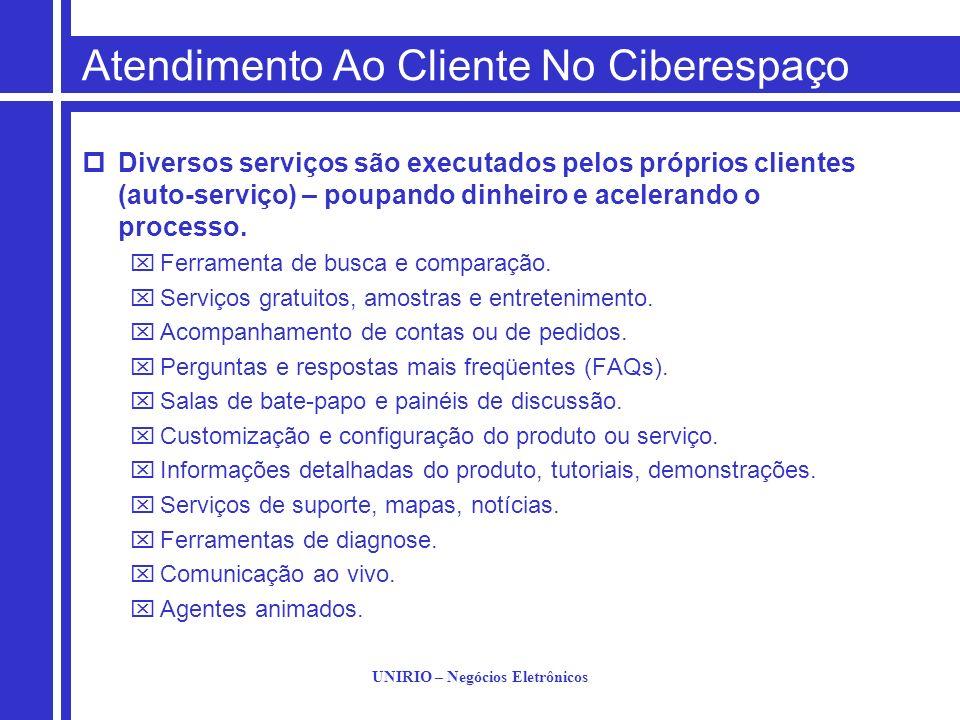 UNIRIO – Negócios Eletrônicos Atendimento Ao Cliente No Ciberespaço Diversos serviços são executados pelos próprios clientes (auto-serviço) – poupando