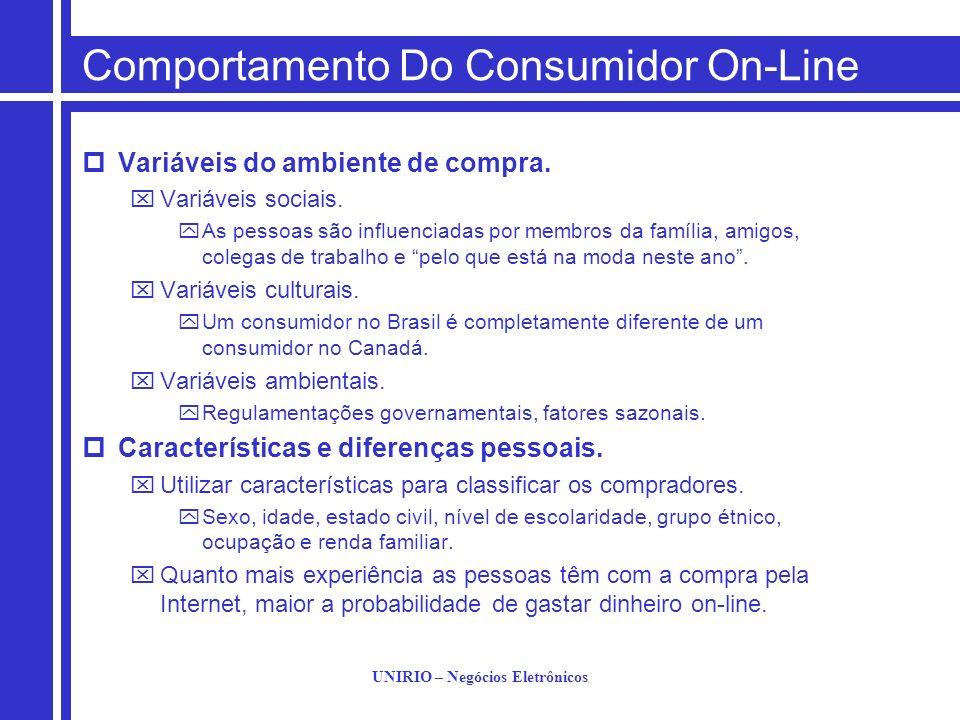 UNIRIO – Negócios Eletrônicos Comportamento Do Consumidor On-Line Variáveis do ambiente de compra. Variáveis sociais. As pessoas são influenciadas por