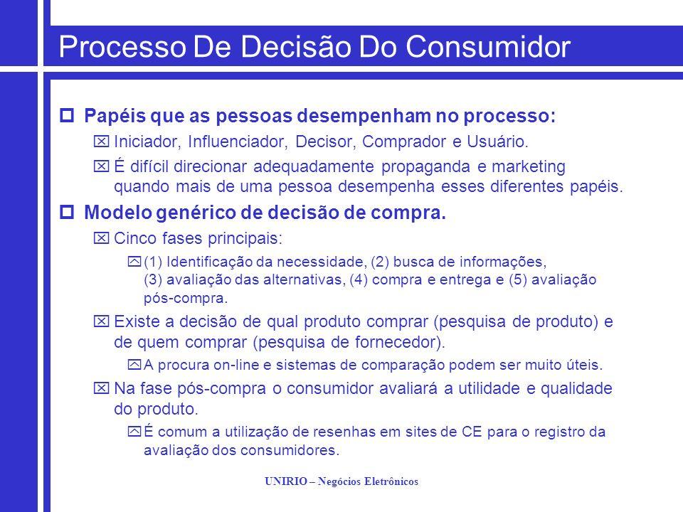 UNIRIO – Negócios Eletrônicos Processo De Decisão Do Consumidor Papéis que as pessoas desempenham no processo: Iniciador, Influenciador, Decisor, Comp