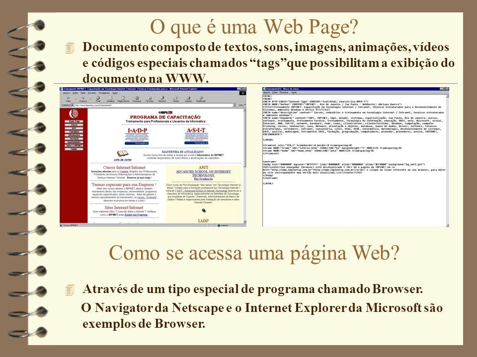 Os principais Elementos de uma Página HTML
