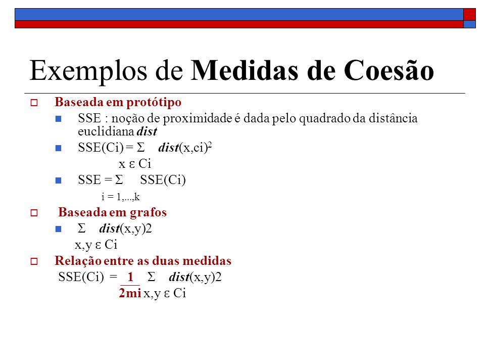Exemplos de Medidas de Coesão Baseada em protótipo SSE : noção de proximidade é dada pelo quadrado da distância euclidiana dist SSE(Ci) = Σ dist(x,ci)