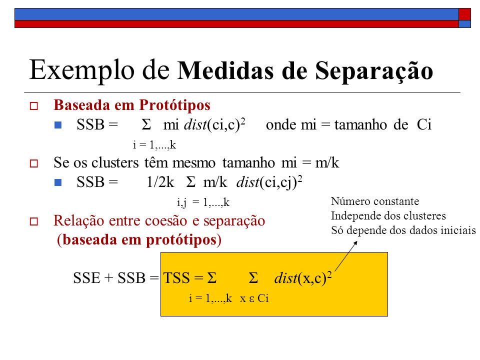 Exemplo de Medidas de Separação Baseada em Protótipos SSB = Σ mi dist(ci,c) 2 onde mi = tamanho de Ci i = 1,...,k Se os clusters têm mesmo tamanho mi