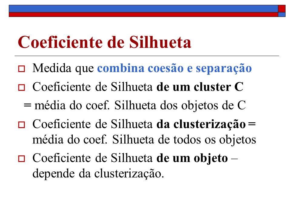 Coeficiente de Silhueta Medida que combina coesão e separação Coeficiente de Silhueta de um cluster C = média do coef. Silhueta dos objetos de C Coefi