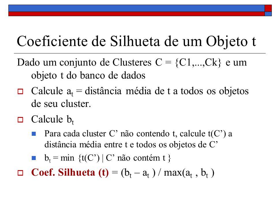 Coeficiente de Silhueta de um Objeto t Dado um conjunto de Clusteres C = {C1,...,Ck} e um objeto t do banco de dados Calcule a t = distância média de