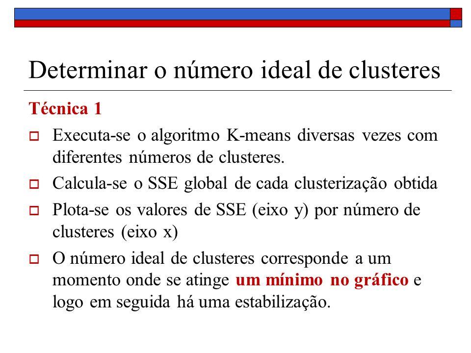Determinar o número ideal de clusteres Técnica 1 Executa-se o algoritmo K-means diversas vezes com diferentes números de clusteres. Calcula-se o SSE g