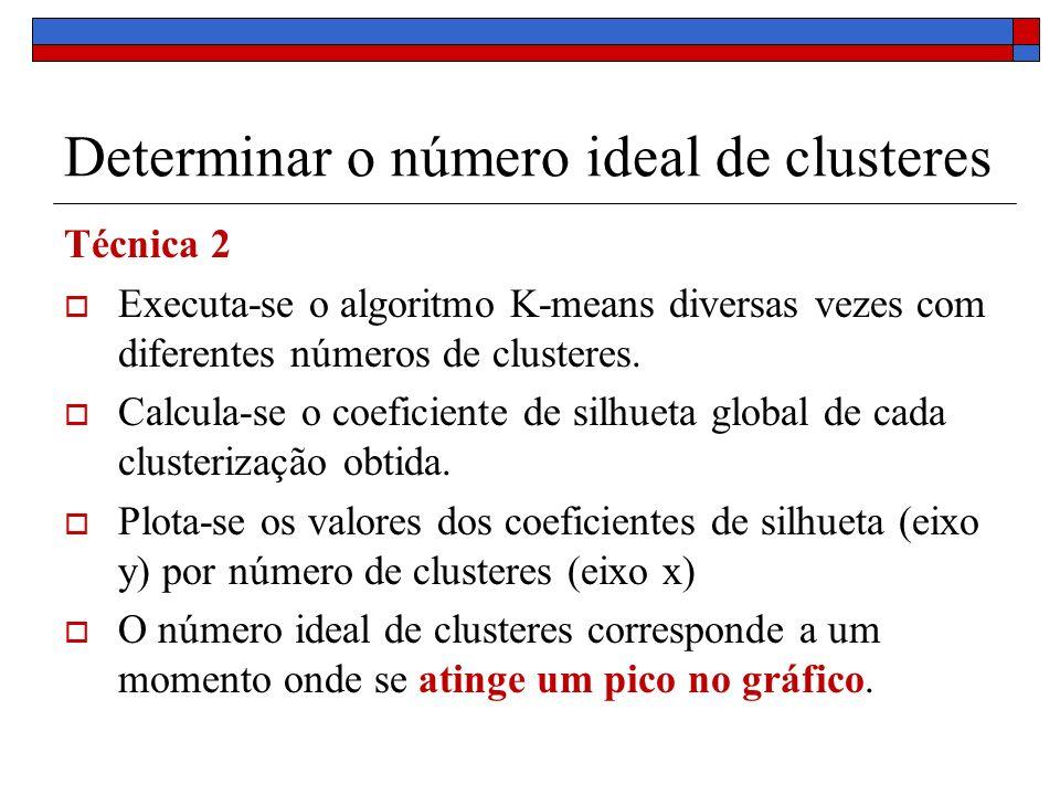 Determinar o número ideal de clusteres Técnica 2 Executa-se o algoritmo K-means diversas vezes com diferentes números de clusteres. Calcula-se o coefi