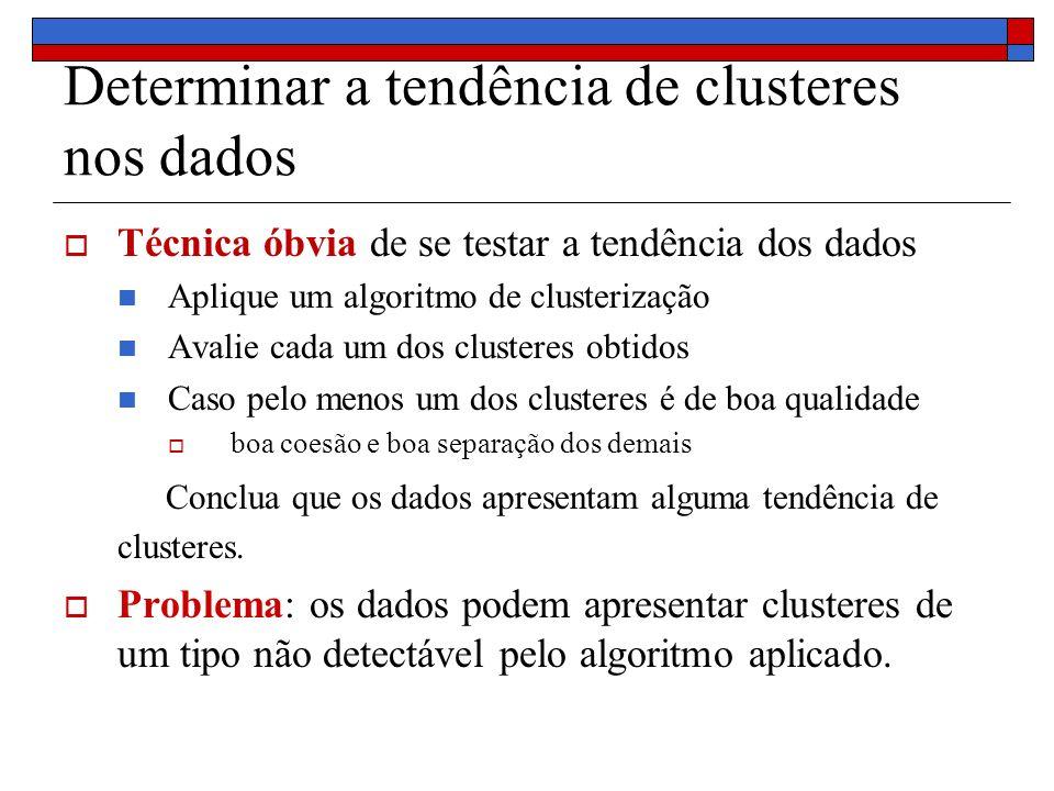 Determinar a tendência de clusteres nos dados Técnica óbvia de se testar a tendência dos dados Aplique um algoritmo de clusterização Avalie cada um do