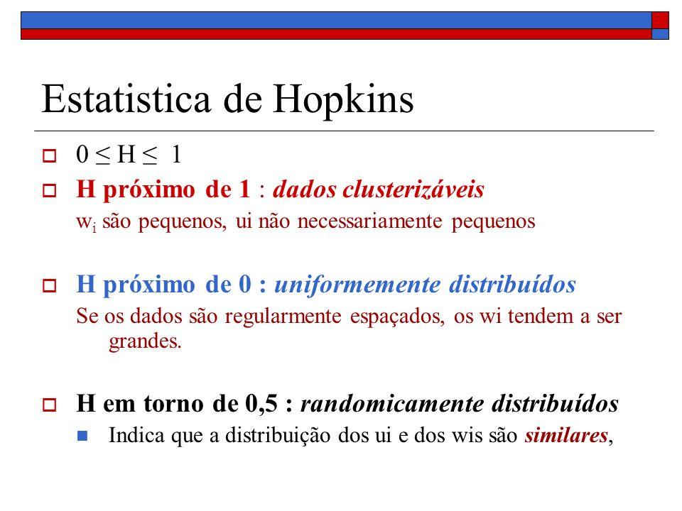 Estatistica de Hopkins 0 H 1 H próximo de 1 : dados clusterizáveis w i são pequenos, ui não necessariamente pequenos H próximo de 0 : uniformemente di