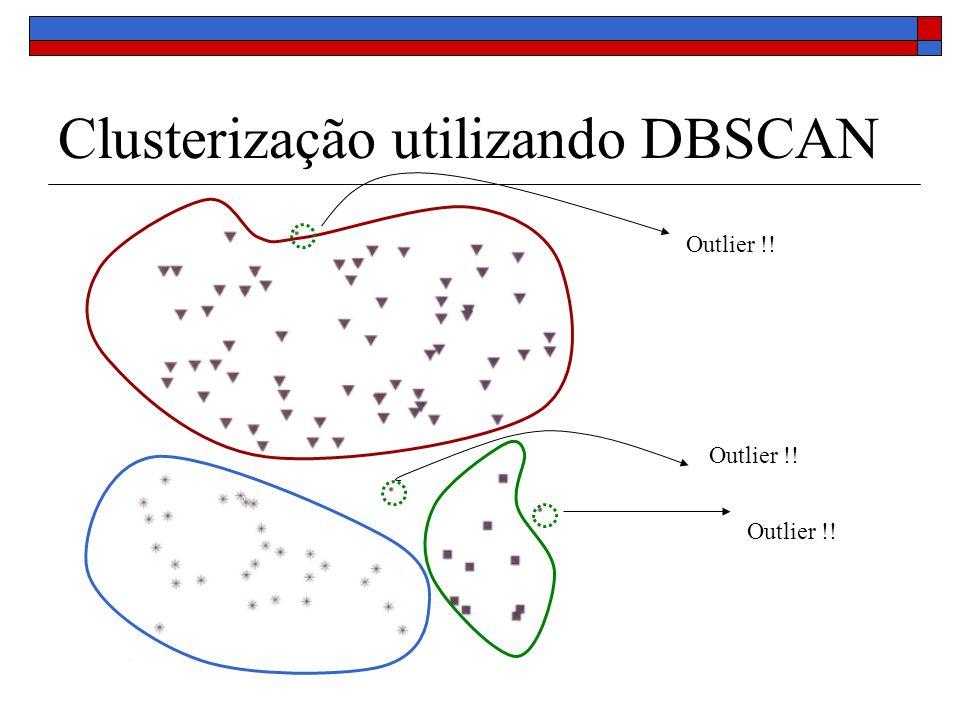 Clusterização utilizando DBSCAN Outlier !!