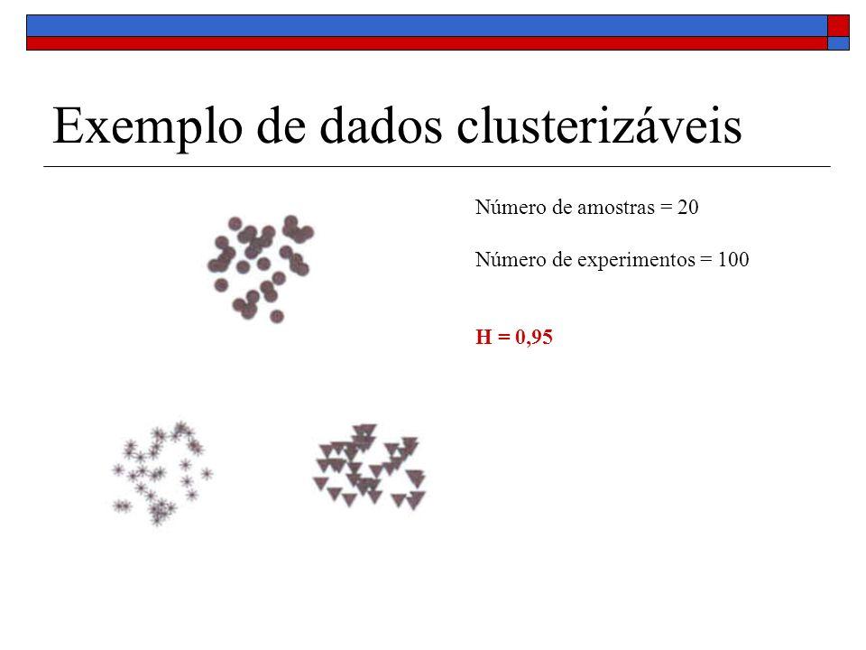 Exemplo de dados clusterizáveis Número de amostras = 20 Número de experimentos = 100 H = 0,95