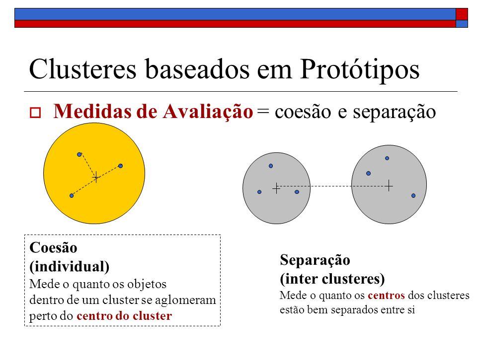 Clusteres baseados em Protótipos Coesão(Ci) = Σ proximidade(x,ci) ci = centroide (centro de gravidade) de Ci Separação(Ci,Cj) = proximidade(ci,cj) Separação (Ci) = proximidade(ci,c) c = centro de gravidade do conjunto total de dados Proximidade : noção que pode variar dependendo da aplicação Exemplo: SSE mede coesão quando a função de proximidade é o quadrado da distância.