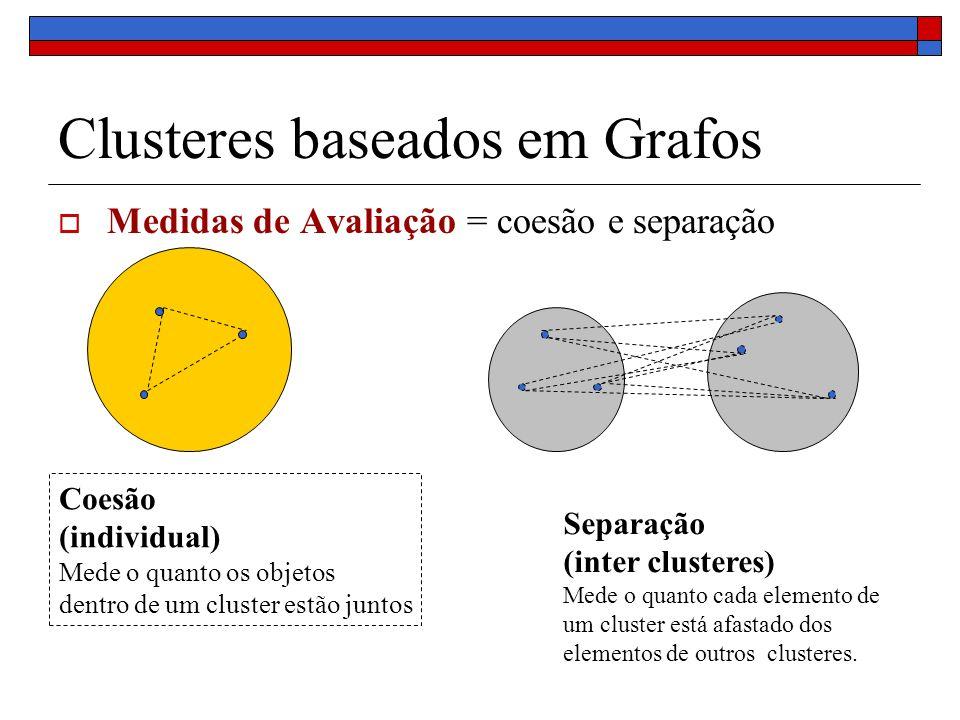 Clusteres baseados em grafos Coesão(Ci) = Σ proximidade(x,y) Separação(Ci,Cj) = Σ proximidade(x,y) Proximidade: noção que pode variar dependendo da aplicação x,y ɛ Ci x ɛ Ci, y ɛ Cj