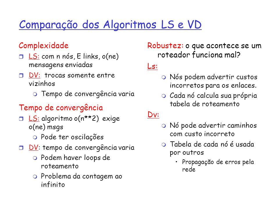 Comparação dos Algoritmos LS e VD Complexidade LS: com n nós, E links, o(ne) mensagens enviadas DV: trocas somente entre vizinhos Tempo de convergênci