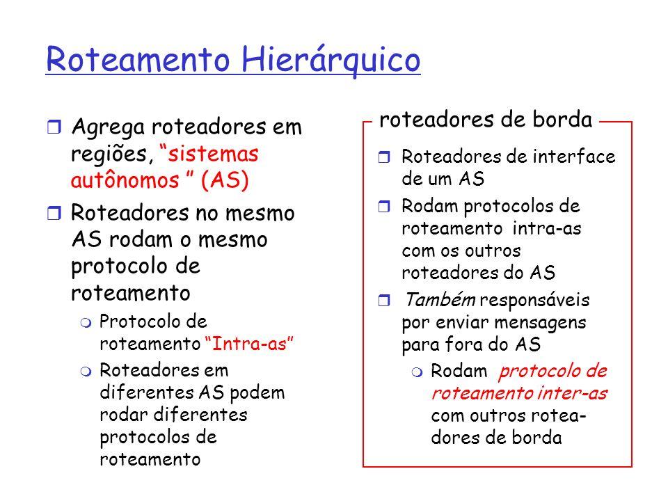 Roteamento Hierárquico Agrega roteadores em regiões, sistemas autônomos (AS) Roteadores no mesmo AS rodam o mesmo protocolo de roteamento Protocolo de
