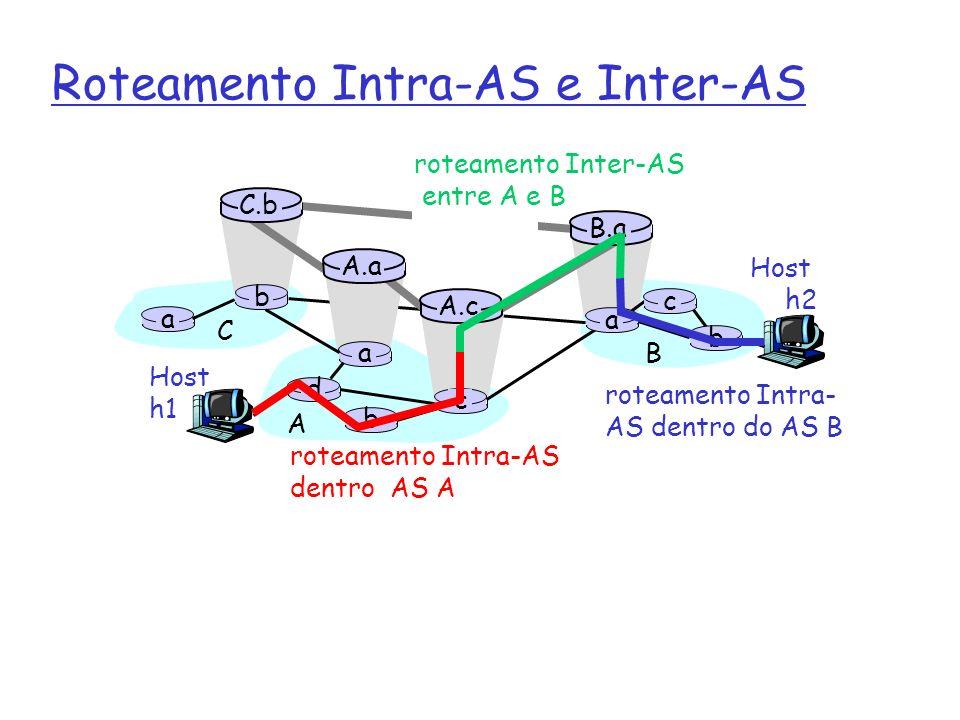 Roteamento Intra-AS e Inter-AS Host h2 a b b a a C A B d c A.a A.c C.b B.a c b Host h1 roteamento Intra-AS dentro AS A roteamento Inter-AS entre A e B