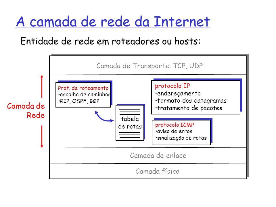 A camada de rede da Internet tabela de rotas Entidade de rede em roteadores ou hosts: Prot. de roteamento escolha de caminhos RIP, OSPF, BGP protocolo