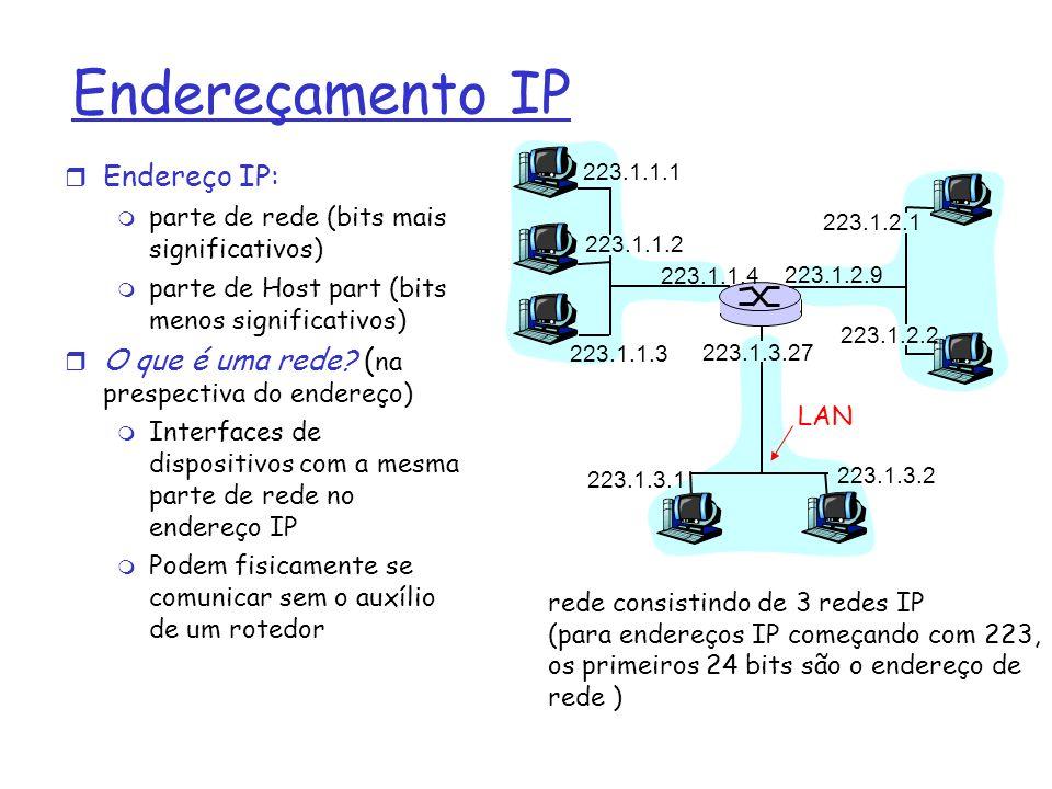 Endereçamento IP Endereço IP: parte de rede (bits mais significativos) parte de Host part (bits menos significativos) O que é uma rede? ( na prespecti