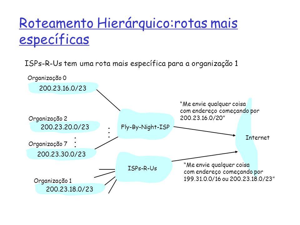 Roteamento Hierárquico:rotas mais específicas ISPs-R-Us tem uma rota mais específica para a organização 1 200.23.16.0/23200.23.18.0/23200.23.30.0/23 F