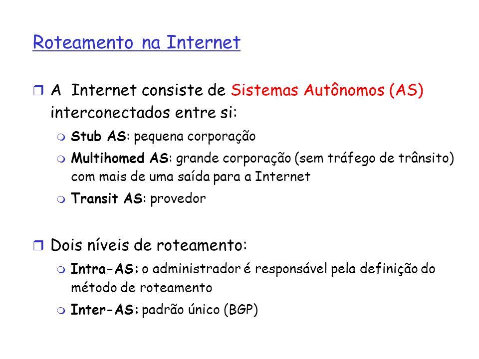 Roteamento na Internet A Internet consiste de Sistemas Autônomos (AS) interconectados entre si: Stub AS: pequena corporação Multihomed AS: grande corp