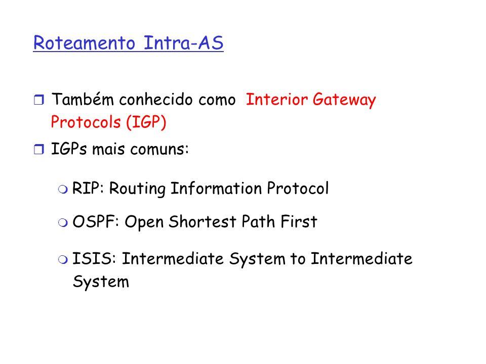 Roteamento Intra-AS Também conhecido como Interior Gateway Protocols (IGP) IGPs mais comuns: RIP: Routing Information Protocol OSPF: Open Shortest Pat