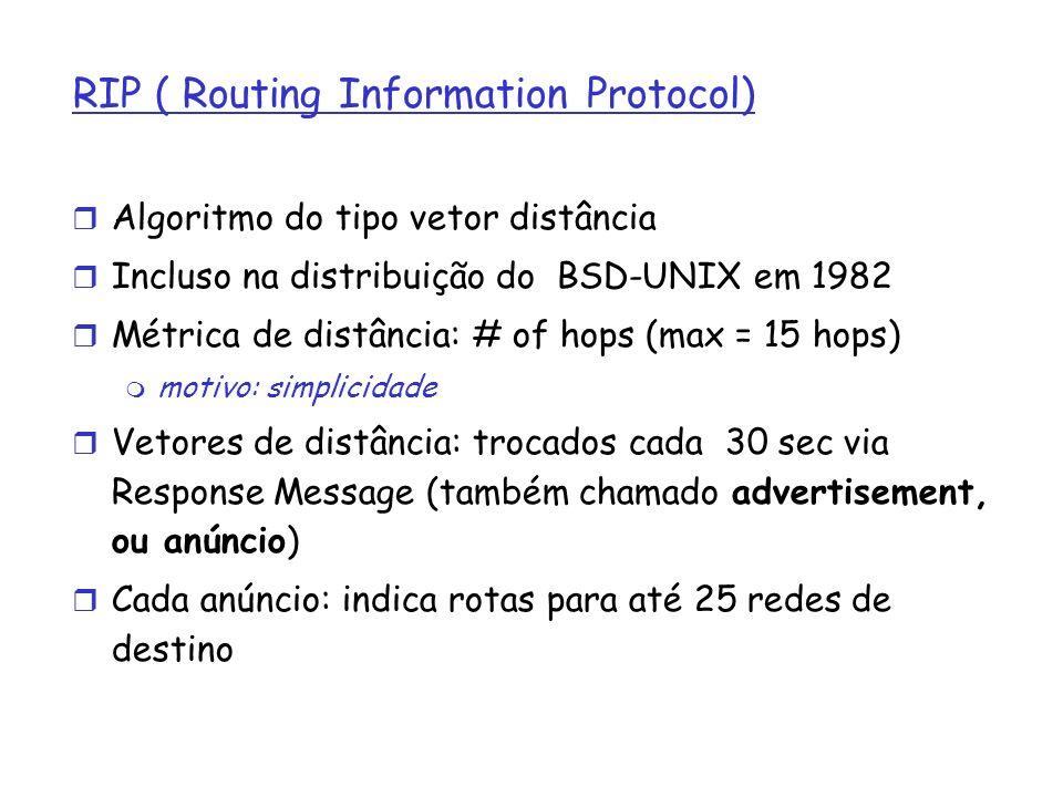 RIP ( Routing Information Protocol) Algoritmo do tipo vetor distância Incluso na distribuição do BSD-UNIX em 1982 Métrica de distância: # of hops (max
