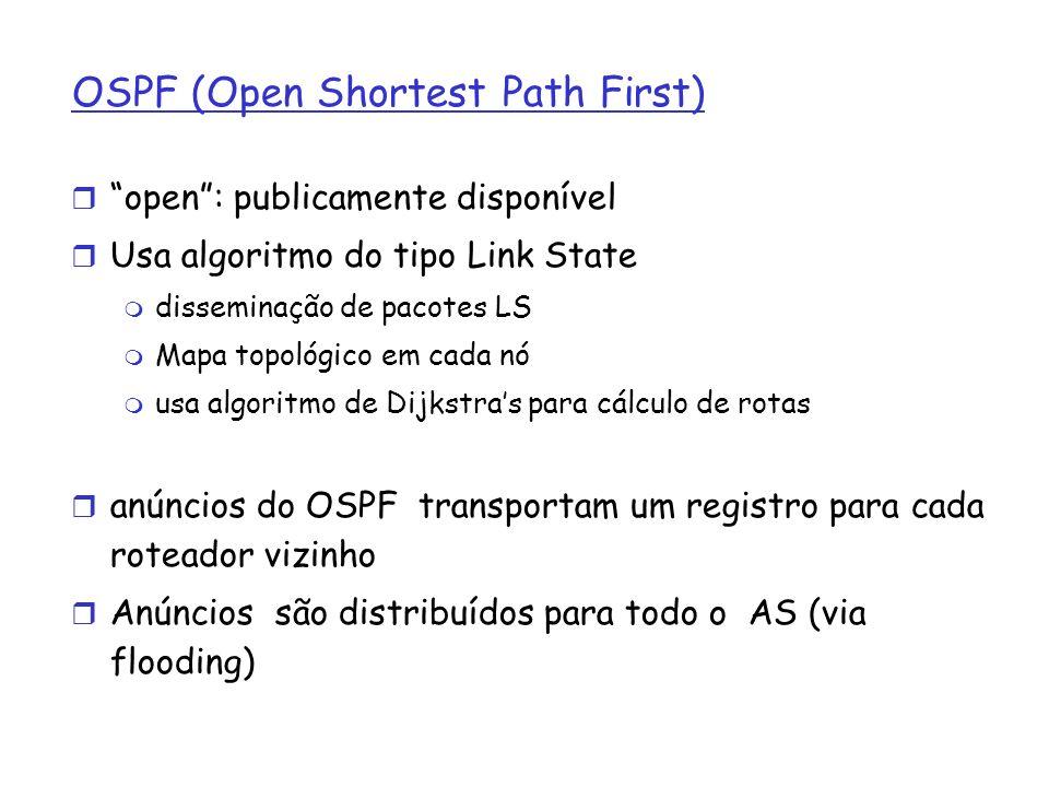 OSPF (Open Shortest Path First) open: publicamente disponível Usa algoritmo do tipo Link State disseminação de pacotes LS Mapa topológico em cada nó u