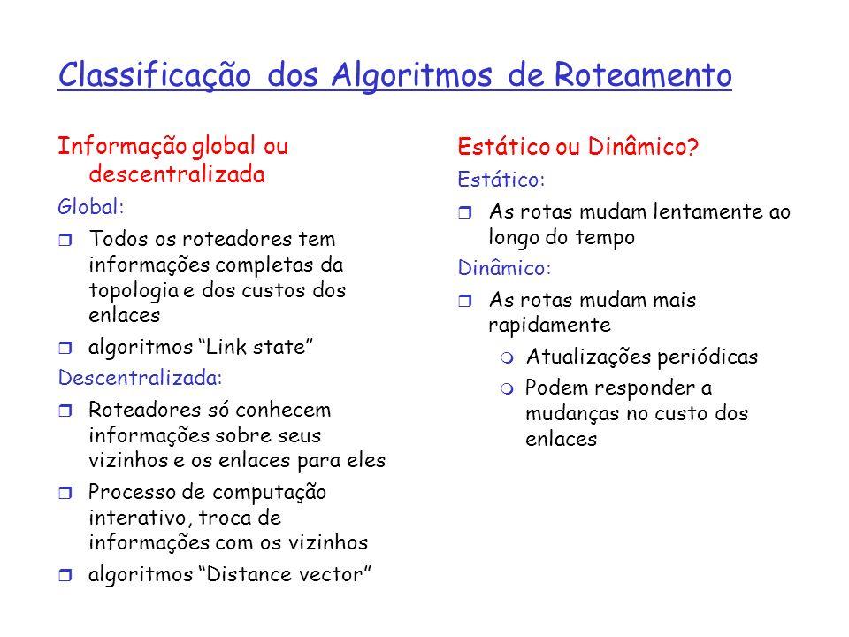 Classificação dos Algoritmos de Roteamento Informação global ou descentralizada Global: Todos os roteadores tem informações completas da topologia e d