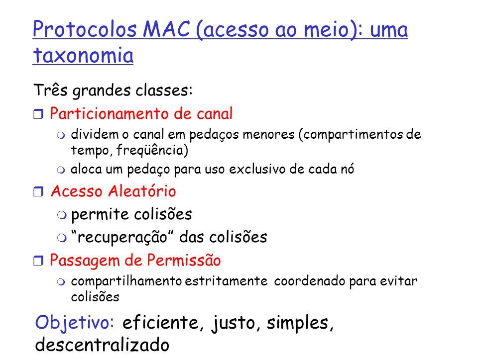 Protocolos MAC (acesso ao meio): uma taxonomia Três grandes classes: Particionamento de canal dividem o canal em pedaços menores (compartimentos de te