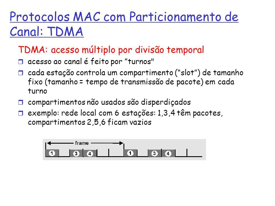 Protocolos MAC com Particionamento de Canal: TDMA TDMA: acesso múltiplo por divisão temporal acesso ao canal é feito por turnos