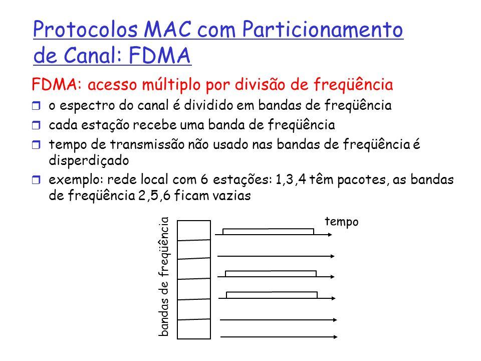 FDMA: acesso múltiplo por divisão de freqüência o espectro do canal é dividido em bandas de freqüência cada estação recebe uma banda de freqüência tem