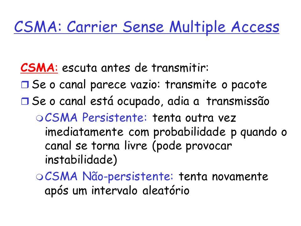 CSMA: Carrier Sense Multiple Access CSMA: escuta antes de transmitir: Se o canal parece vazio: transmite o pacote Se o canal está ocupado, adia a tran