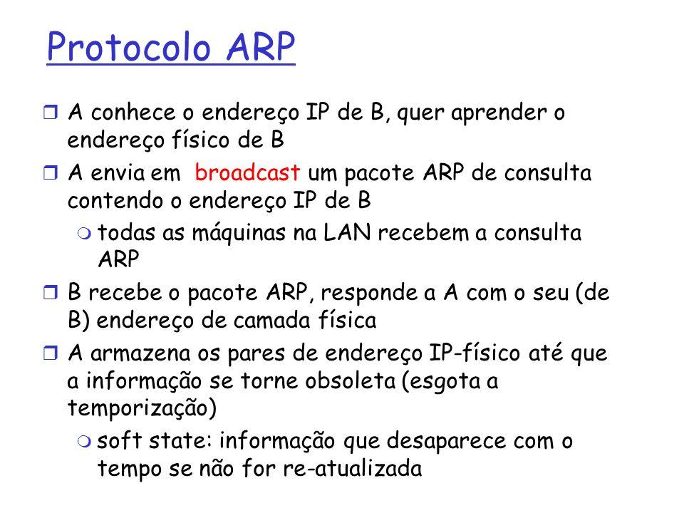 Protocolo ARP A conhece o endereço IP de B, quer aprender o endereço físico de B A envia em broadcast um pacote ARP de consulta contendo o endereço IP