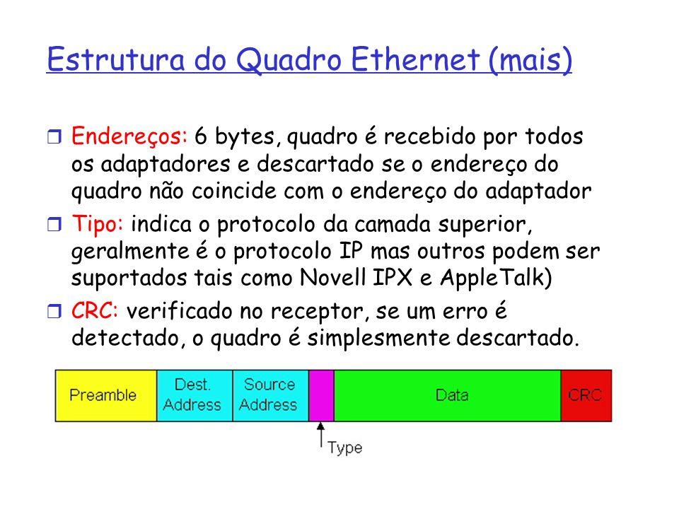 Estrutura do Quadro Ethernet (mais) Endereços: 6 bytes, quadro é recebido por todos os adaptadores e descartado se o endereço do quadro não coincide c
