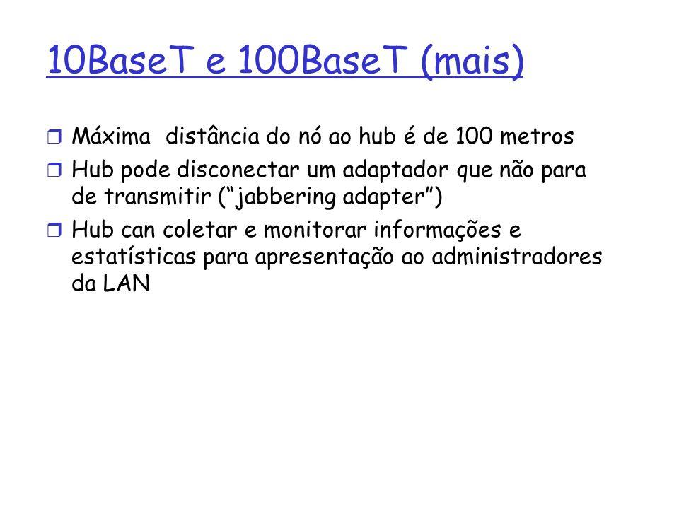 10BaseT e 100BaseT (mais) Máxima distância do nó ao hub é de 100 metros Hub pode disconectar um adaptador que não para de transmitir (jabbering adapte