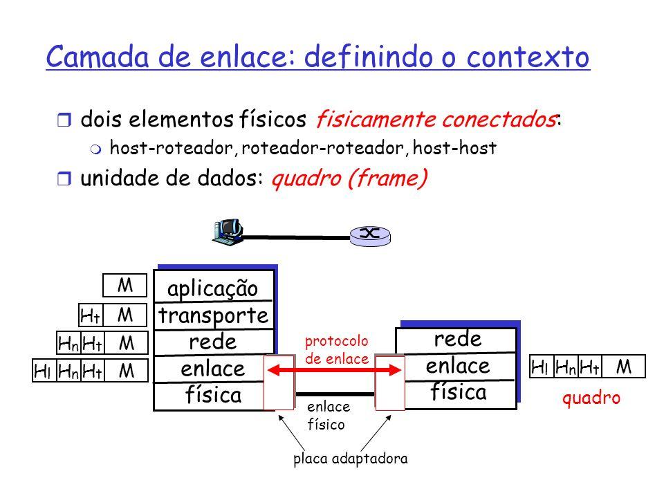 dois elementos físicos fisicamente conectados: host-roteador, roteador-roteador, host-host unidade de dados: quadro (frame) aplicação transporte rede