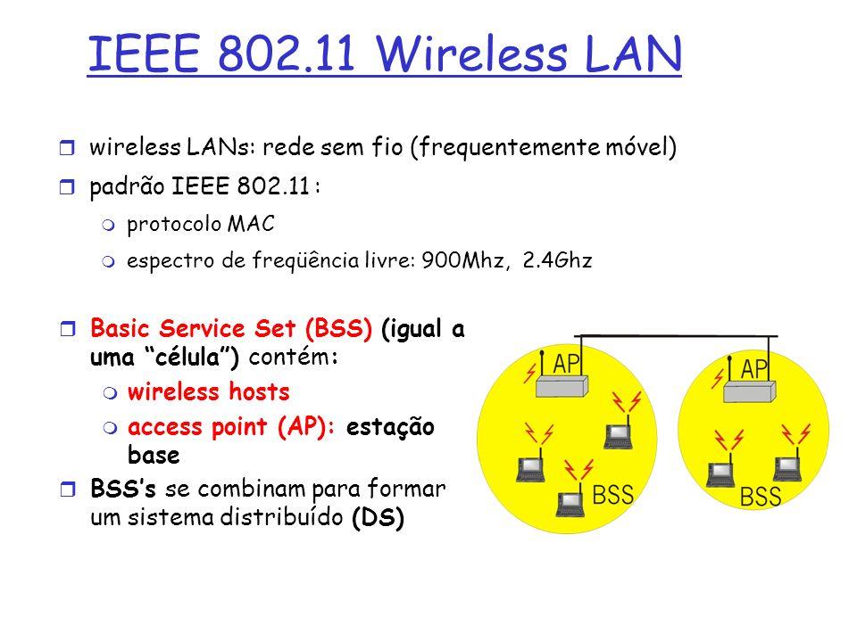 IEEE 802.11 Wireless LAN wireless LANs: rede sem fio (frequentemente móvel) padrão IEEE 802.11 : protocolo MAC espectro de freqüência livre: 900Mhz, 2