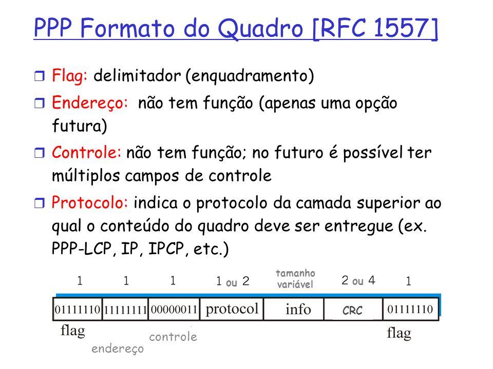 PPP Formato do Quadro [RFC 1557] Flag: delimitador (enquadramento) Endereço: não tem função (apenas uma opção futura) Controle: não tem função; no fut