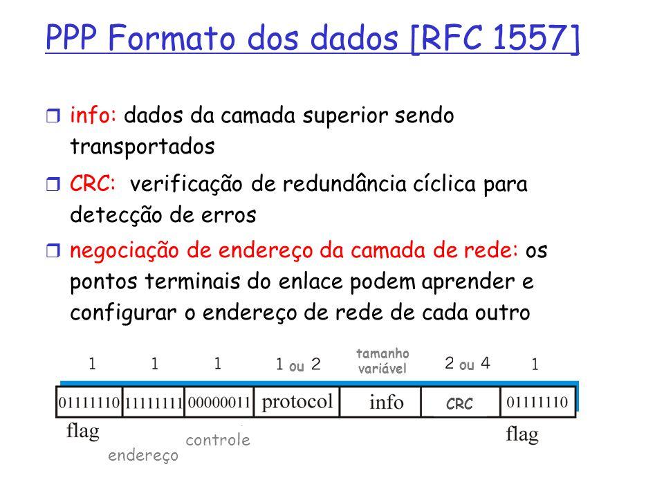 PPP Formato dos dados [RFC 1557] info: dados da camada superior sendo transportados CRC: verificação de redundância cíclica para detecção de erros neg