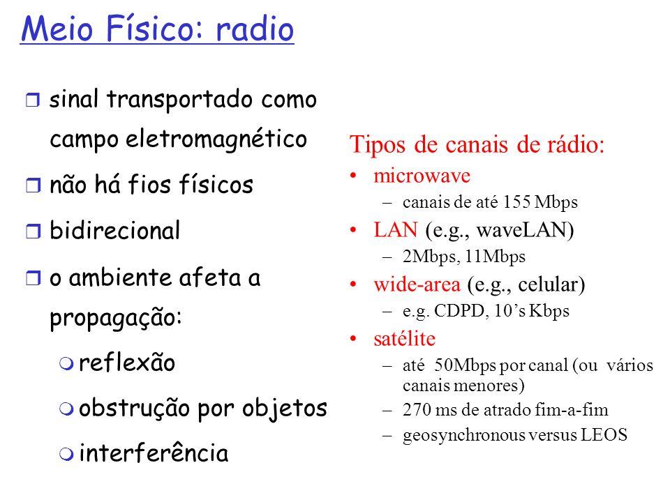 Meio Físico: radio s inal transportado como campo eletromagnético não há fios físicos bidirecional o ambiente afeta a propagação: reflexão obstrução p