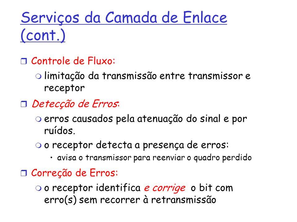 Serviços da Camada de Enlace (cont.) Controle de Fluxo: limitação da transmissão entre transmissor e receptor Detecção de Erros: erros causados pela a