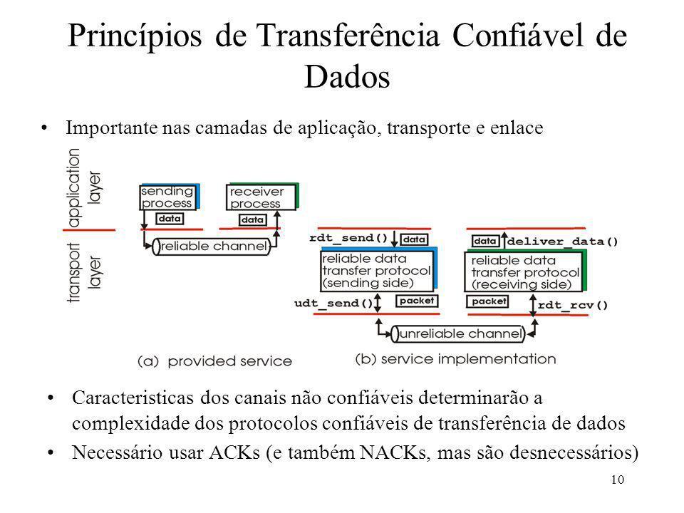 10 Princípios de Transferência Confiável de Dados Importante nas camadas de aplicação, transporte e enlace Caracteristicas dos canais não confiáveis d