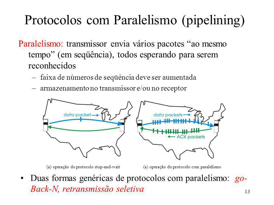 13 Protocolos com Paralelismo (pipelining) Paralelismo: transmissor envia vários pacotes ao mesmo tempo (em seqüência), todos esperando para serem rec