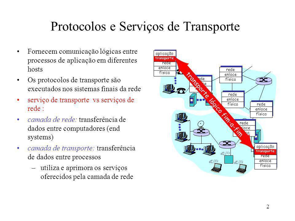 2 Protocolos e Serviços de Transporte Fornecem comunicação lógicas entre processos de aplicação em diferentes hosts Os protocolos de transporte são ex