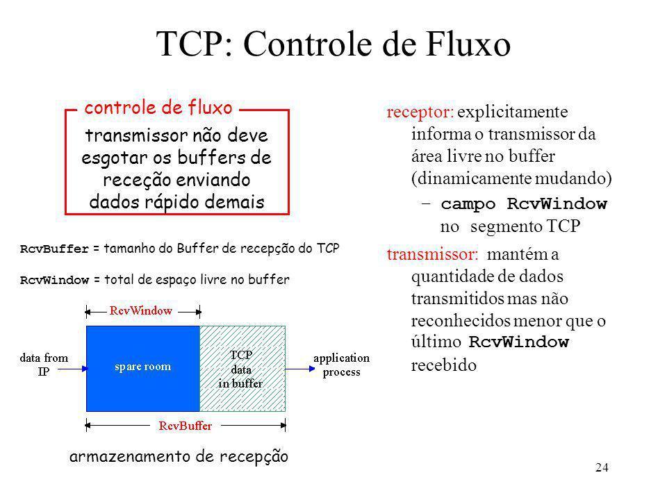 24 TCP: Controle de Fluxo receptor: explicitamente informa o transmissor da área livre no buffer (dinamicamente mudando) –campo RcvWindow no segmento