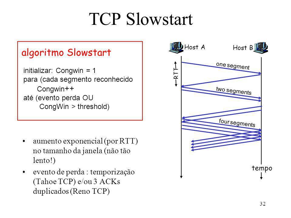 32 TCP Slowstart aumento exponencial (por RTT) no tamanho da janela (não tão lento!) evento de perda : temporização (Tahoe TCP) e/ou 3 ACKs duplicados